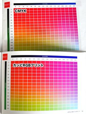 RGB/CMYK比較(ピンク)