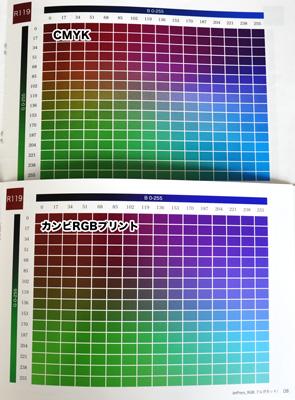 RGB/CMYK比較(紫)