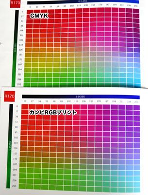 RGB/CMYK比較(黄緑)